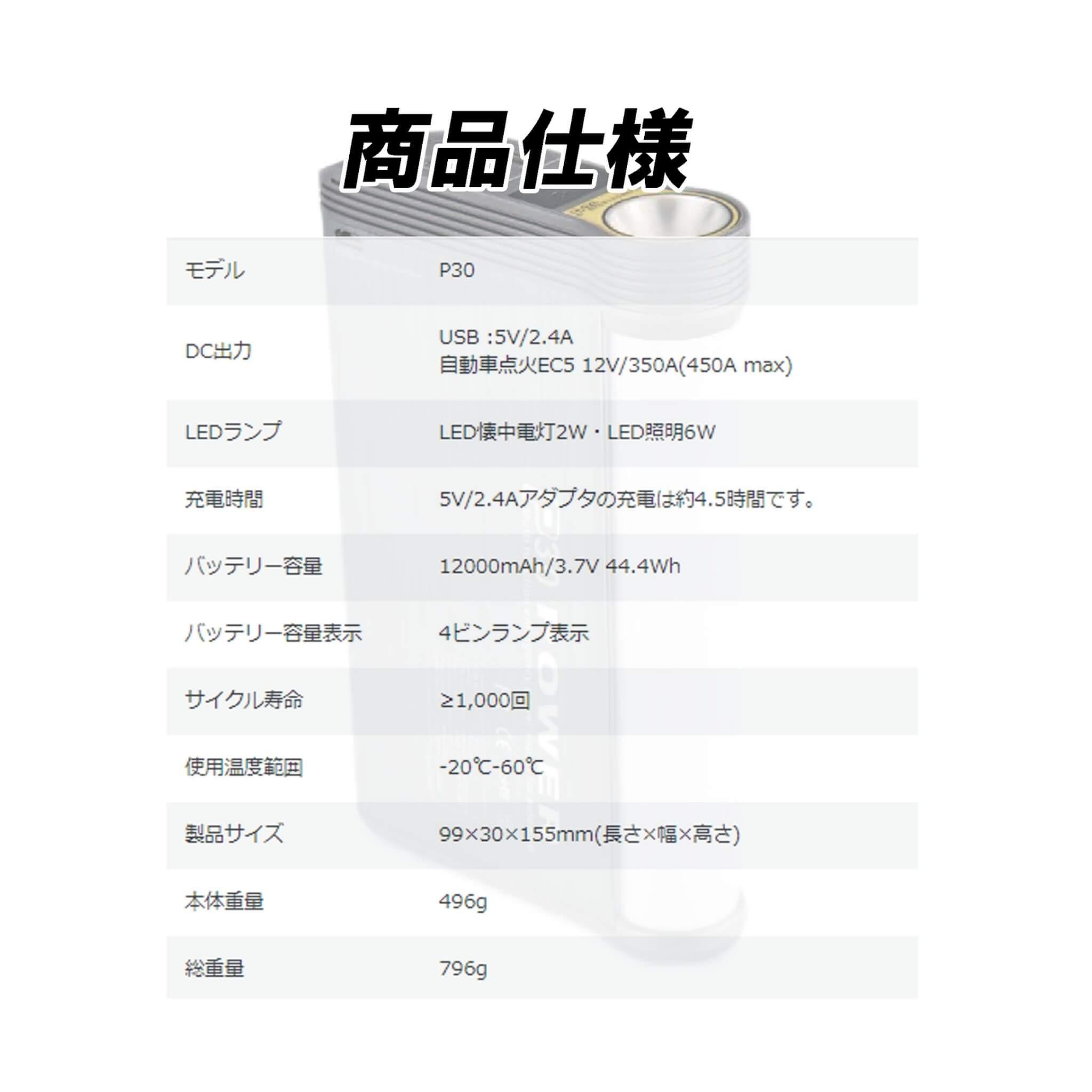ポータブル電源・蓄電池 44.4Wh